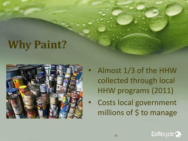 Why Paint?