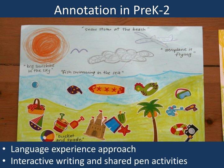 Annotation in PreK-2