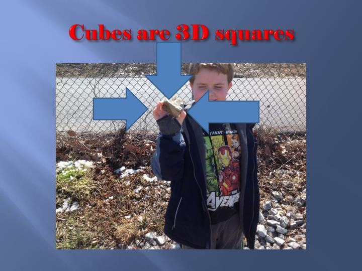 Cubes are 3D squares