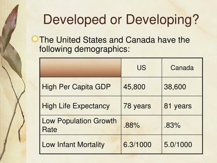 Developed or Developing?