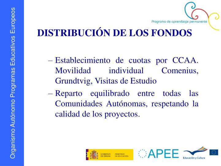 DISTRIBUCIÓN DE LOS FONDOS