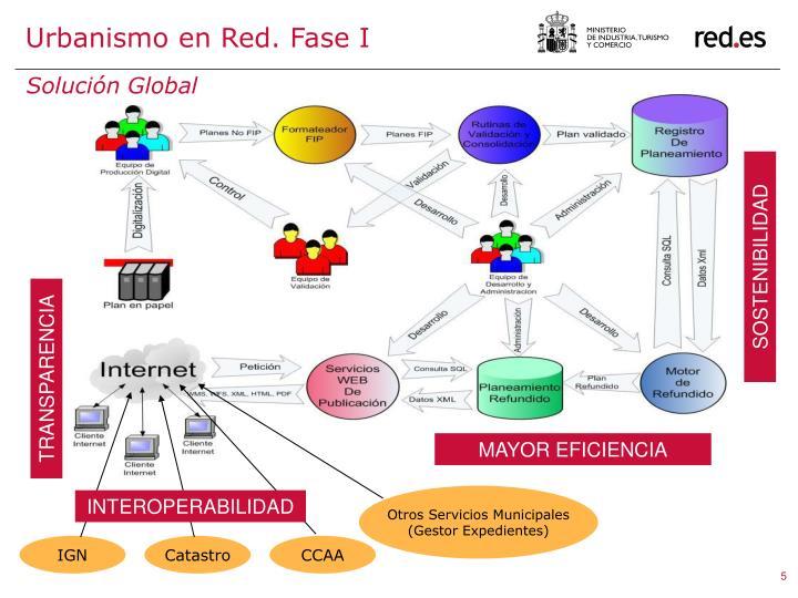 Urbanismo en Red. Fase I