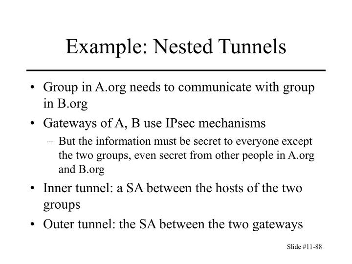 Example: Nested Tunnels