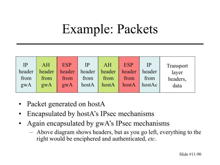 Example: Packets