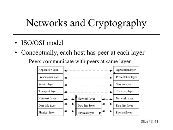 Networks and Cryptography