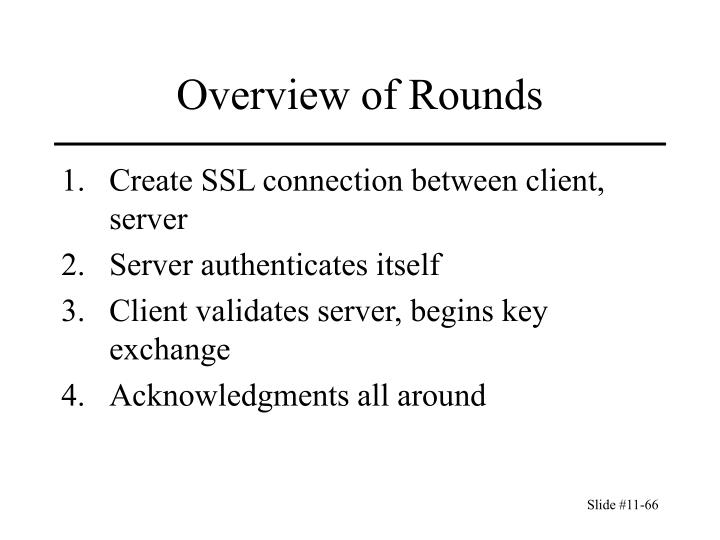 Overview of Rounds