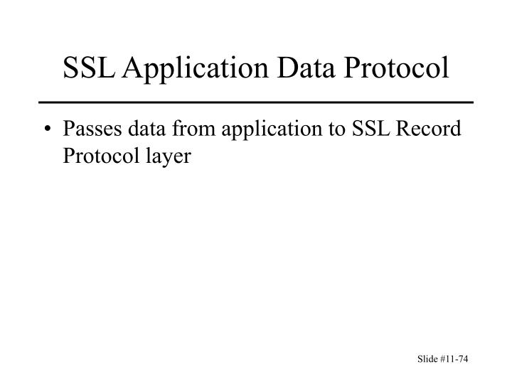 Passes data from application to SSL Record Protocol layer