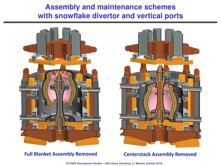 Assembly and maintenance schemes