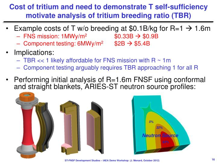 Cost of tritium and need to demonstrate T self-sufficiency motivate analysis of tritium breeding ratio (TBR)