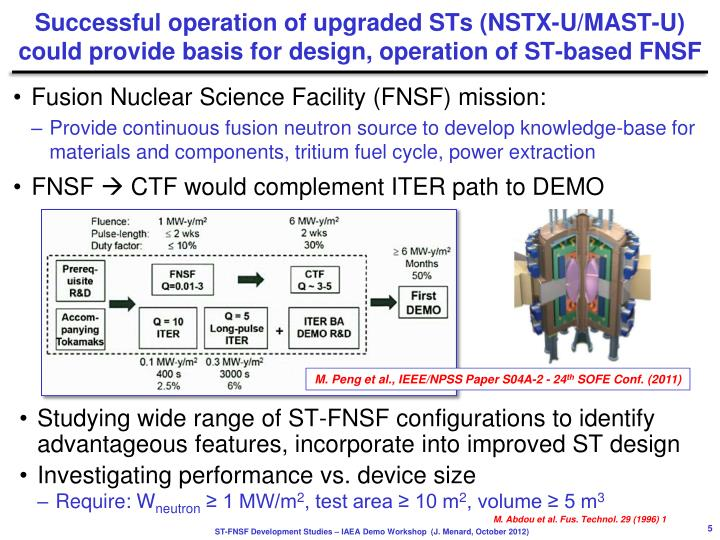 Successful operation of upgraded STs (NSTX-U/MAST-U) could provide basis for design, operation of ST-based FNSF