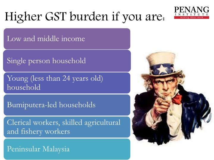 Higher GST burden if you are:
