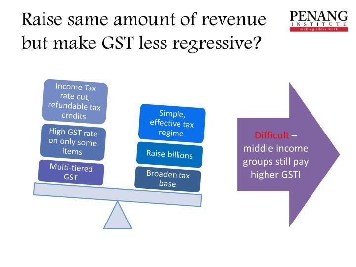 Raise same amount of revenue but make