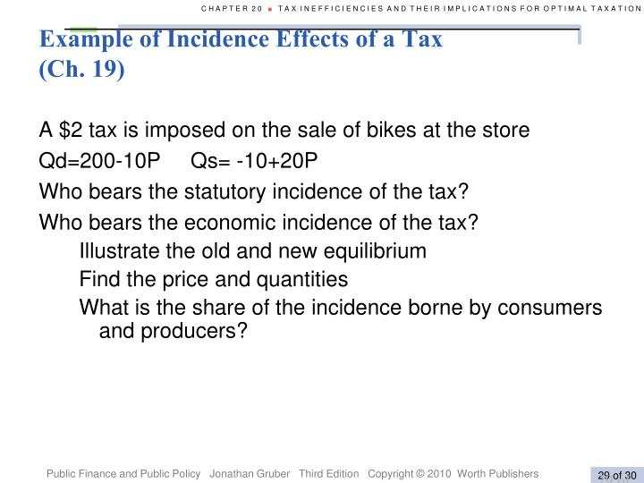 Example of Incidence Effects of a Tax