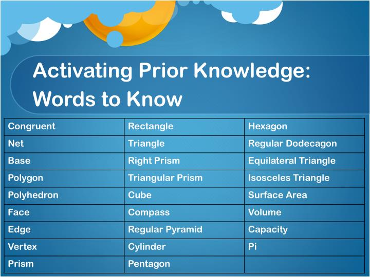 Activating Prior Knowledge: Words to Know