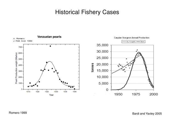 Historical Fishery Cases