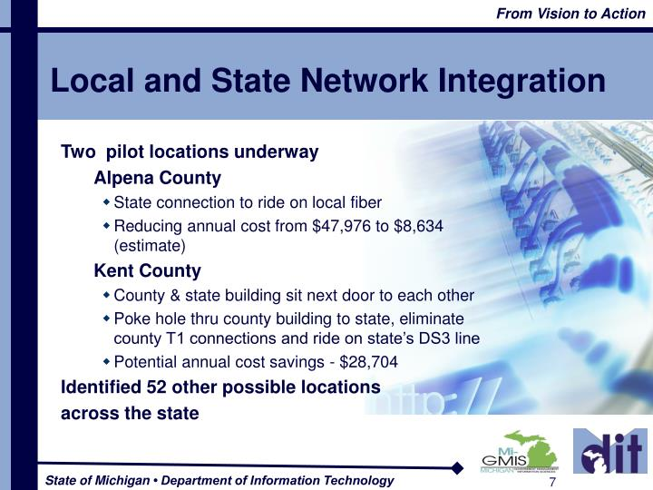 Local and State Network Integration