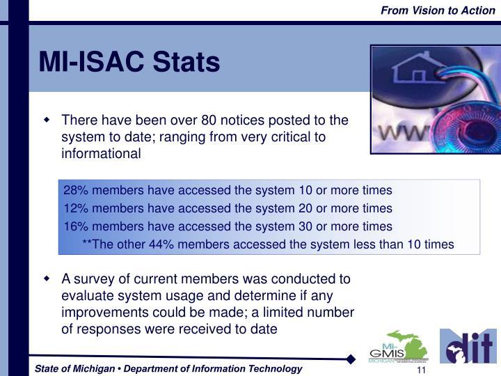 MI-ISAC Stats