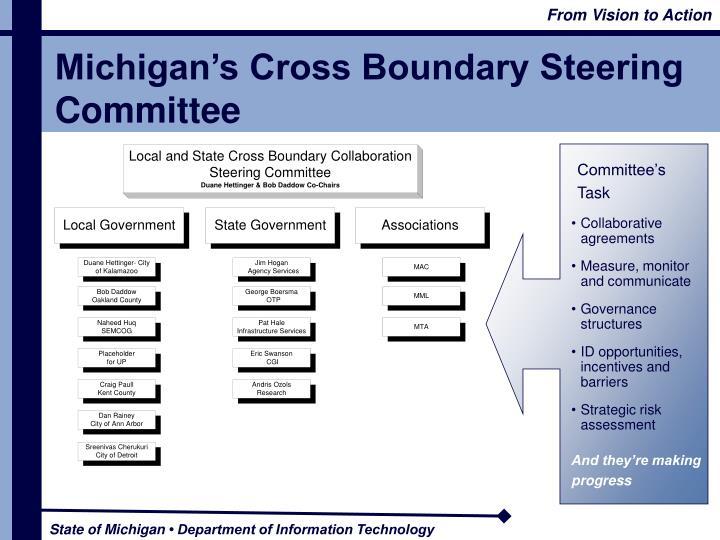 Michigan's Cross Boundary Steering Committee