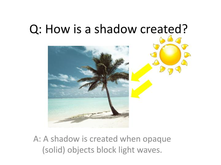 Q: How is a shadow created?