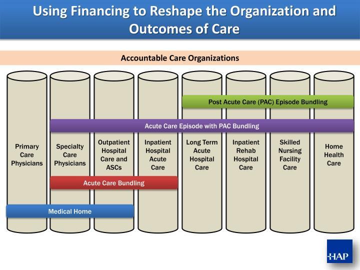 Using Financing to Reshape