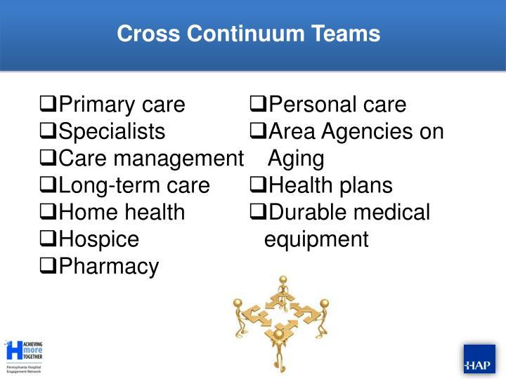 Cross Continuum Teams