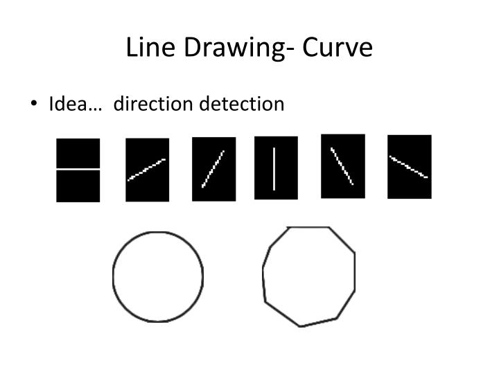 Line Drawing- Curve