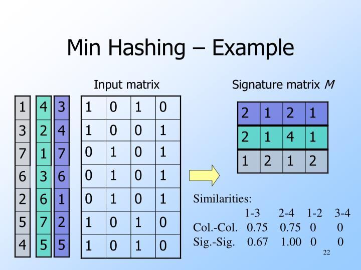 Input matrix