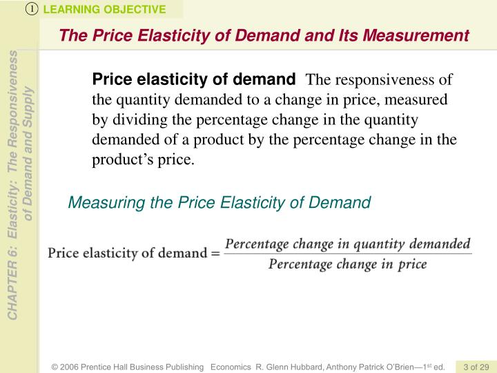 The Price Elasticity of Demand and Its Measurement
