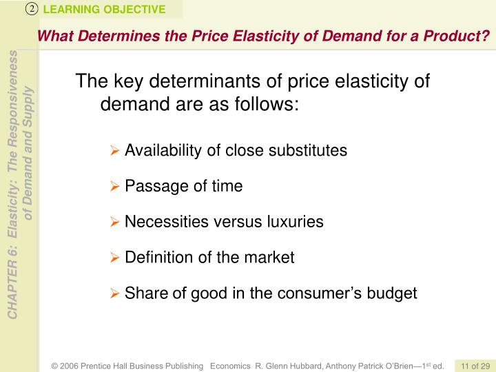 What Determines the Price Elasticity of Demand for a Product?
