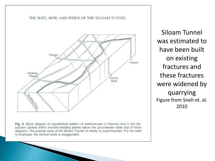 Siloam Tunnel was estimated to have been built on existing fractures and these fractures were widened by quarrying