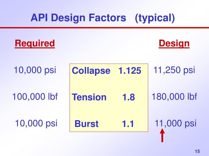 API Design Factors   (typical)