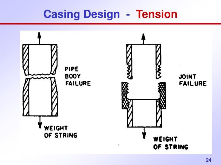 Casing Design  -