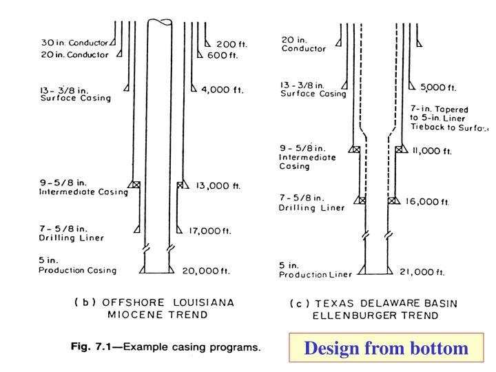 Design from bottom