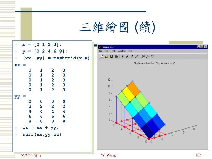 x = [0 1 2 3];