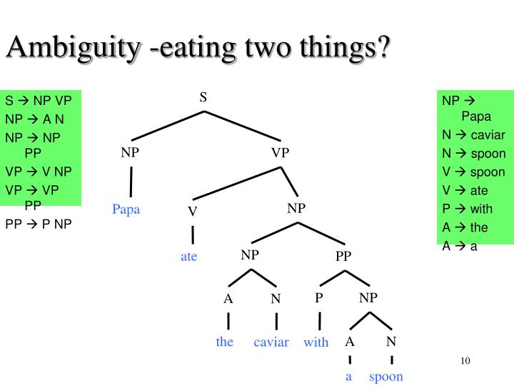 Ambiguity -eating two things?