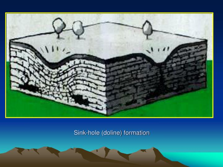 Sink-hole (doline) formation