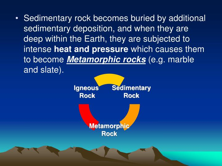 Sedimentary rock becomes buried by additional sedimentary deposition, and when they are deep within the Earth, they are subjected to intense