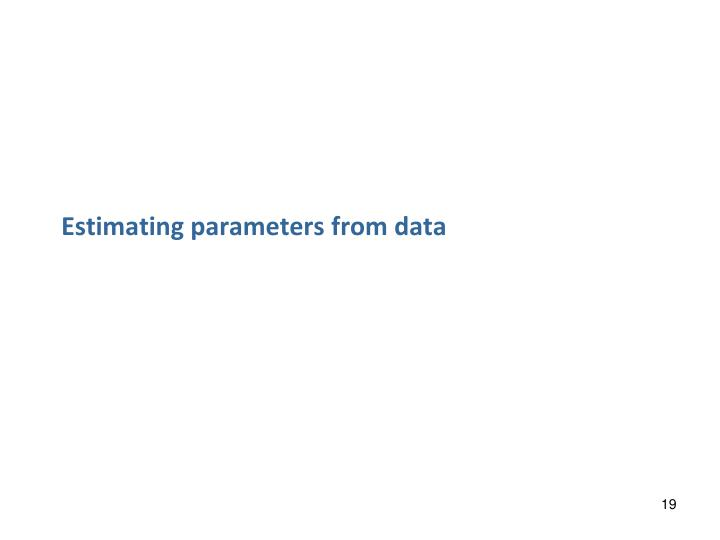 Estimating parameters from data