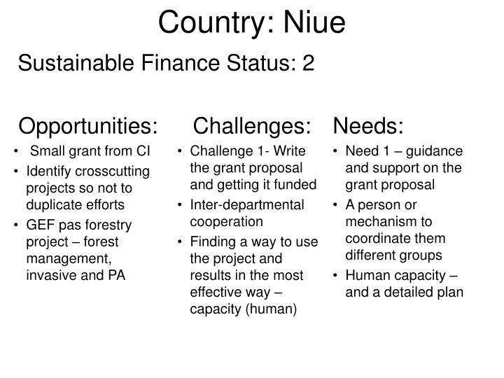 Sustainable Finance Status: 2