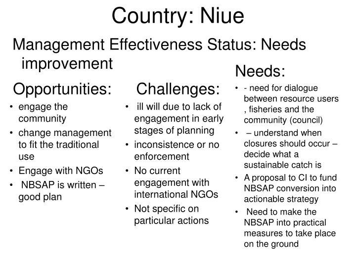 Management Effectiveness Status: Needs improvement