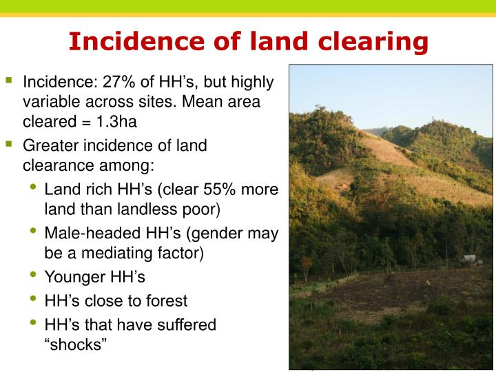 Incidence of land clearing