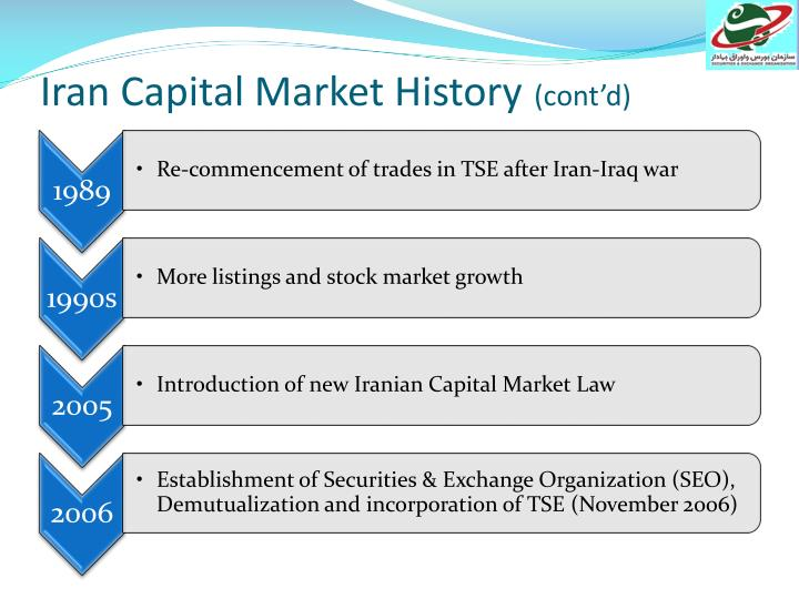 Iran Capital Market History