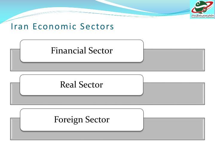Iran Economic Sectors