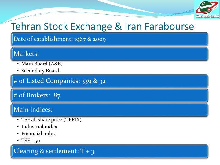Tehran Stock Exchange & Iran Farabourse