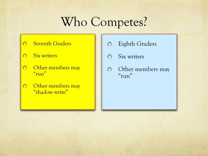 Who Competes?