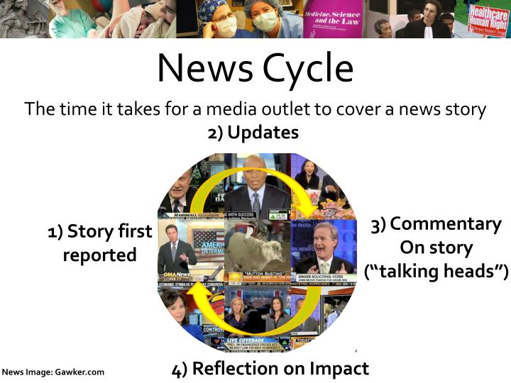 News Cycle