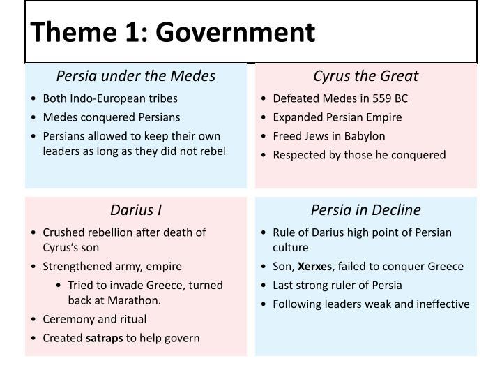 Theme 1: Government
