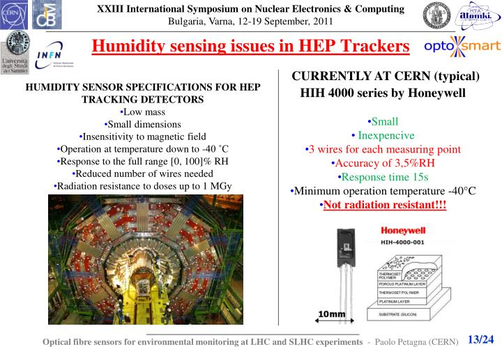 Humidity sensing issues in HEP Trackers