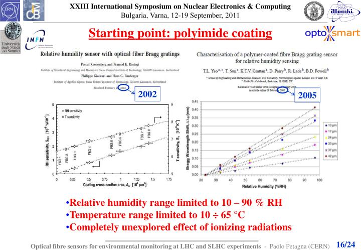 Starting point: polyimide coating