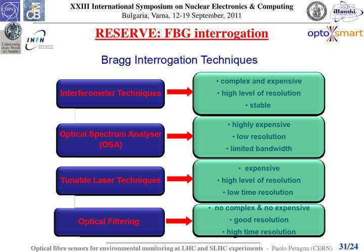 RESERVE: FBG interrogation